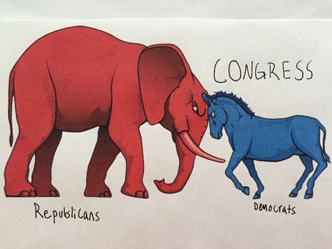 Republican party takes over Congress
