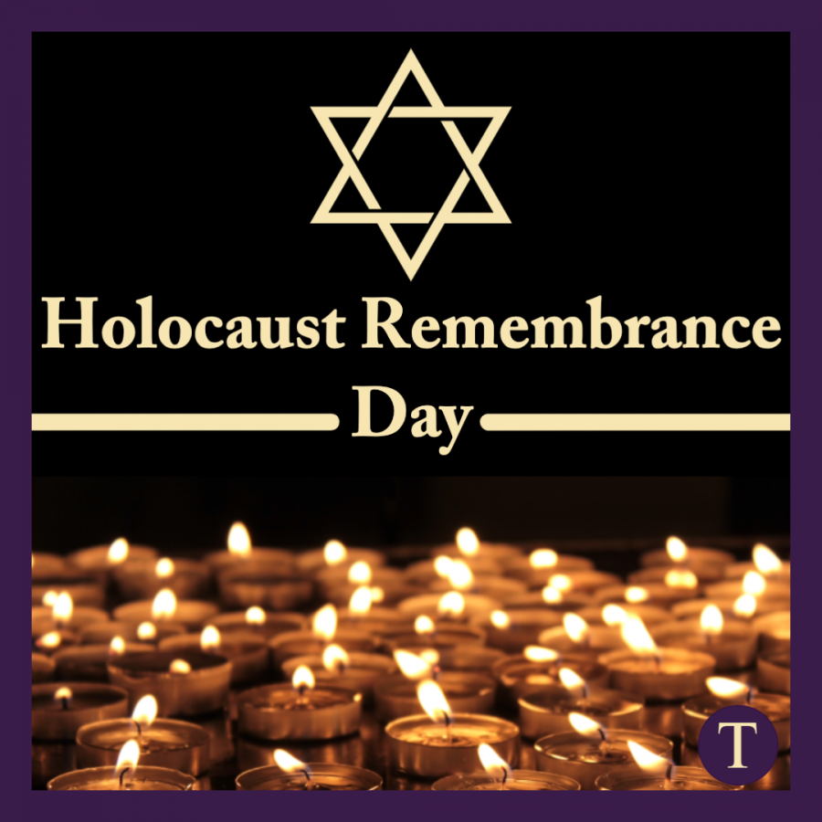 Today+we+remember+the+6+million+Jewish+lives+lost+due+to+the+Holocaust.